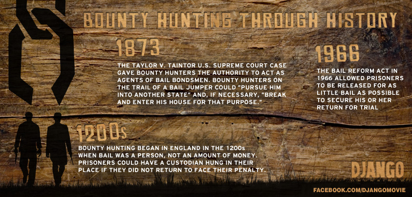 Bounty Hunting Through History