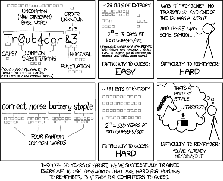 A new way of selecting passwords from XKCD