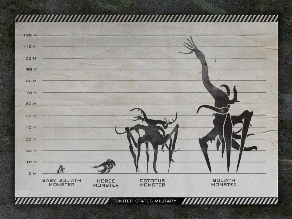 monsters-comparison