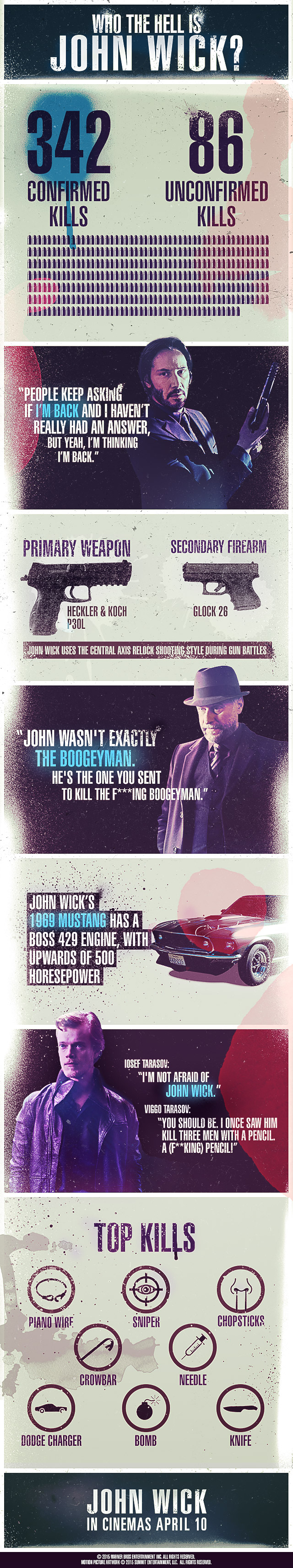 Who the heck is John Wick – infographic