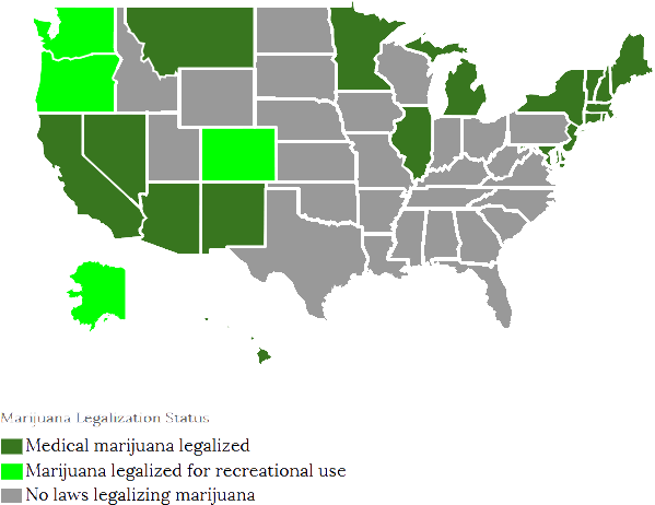 Legality of drugs in the US