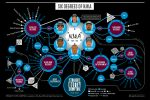 NWA – The ultimate infographic
