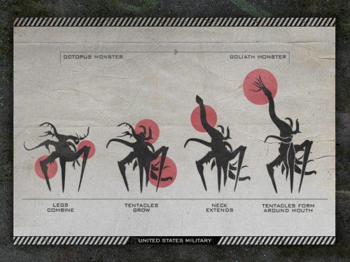 Dark Continent evolution of goliath