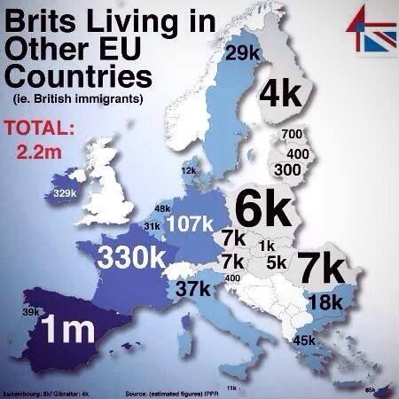 British immigrants map